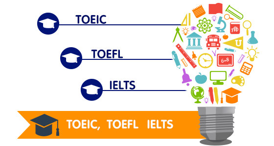 IELTS - TOEIC - TOEFL courses are back!